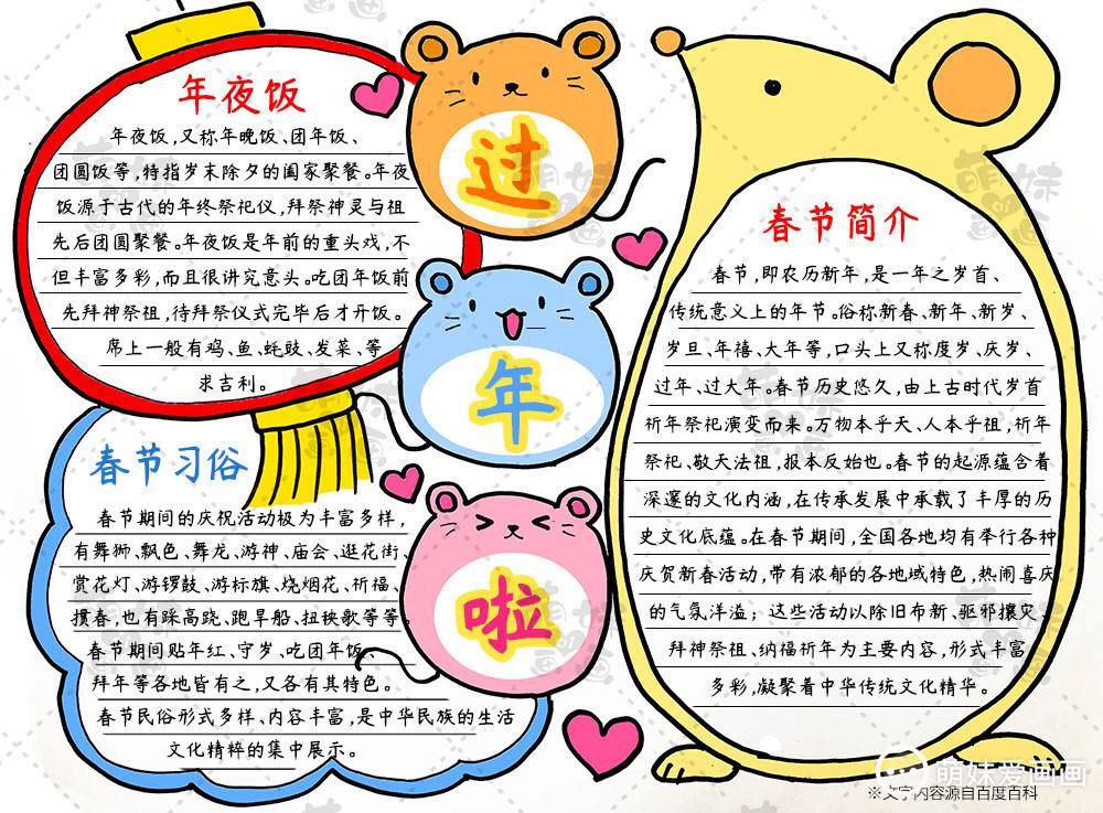和萌妹老师一起学画简单漂亮的鼠年春节手抄报吧!